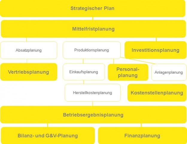 Planung_2
